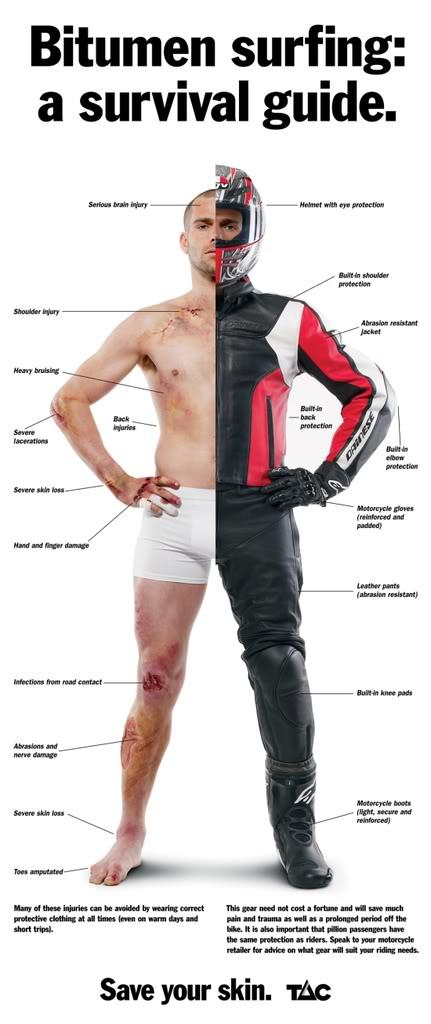 Estudo destaca a importância do uso de proteção para membros inferiores.