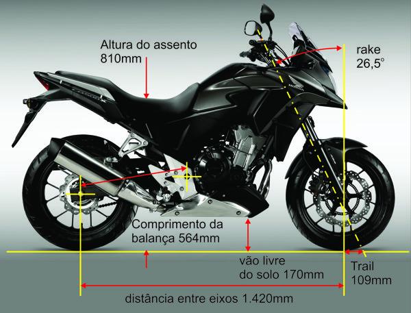 CB500X e suas medidas. Imagem - Motonline.